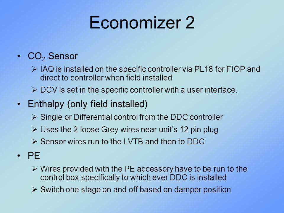 Economizer 2 CO2 Sensor Enthalpy (only field installed) PE