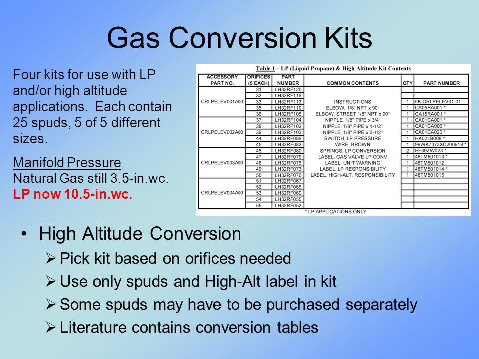 Gas Conversion Kits High Altitude Conversion