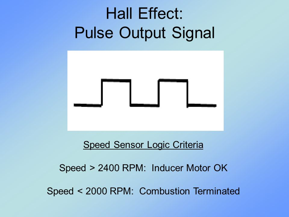 Hall Effect: Pulse Output Signal