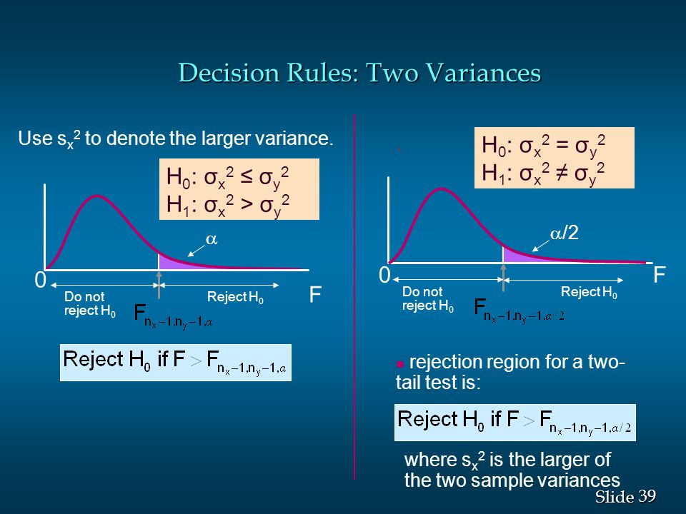 Decision Rules: Two Variances