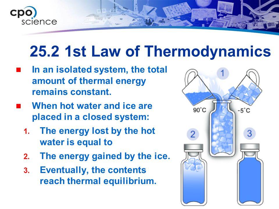 25.2 1st Law of Thermodynamics