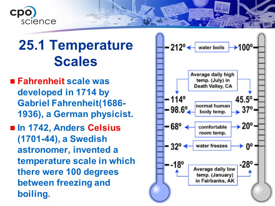 25.1 Temperature Scales Fahrenheit scale was developed in 1714 by Gabriel Fahrenheit(1686-1936), a German physicist.