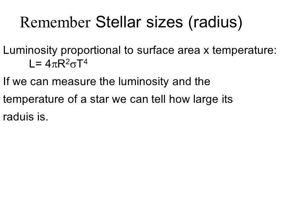 Remember Stellar sizes (radius)