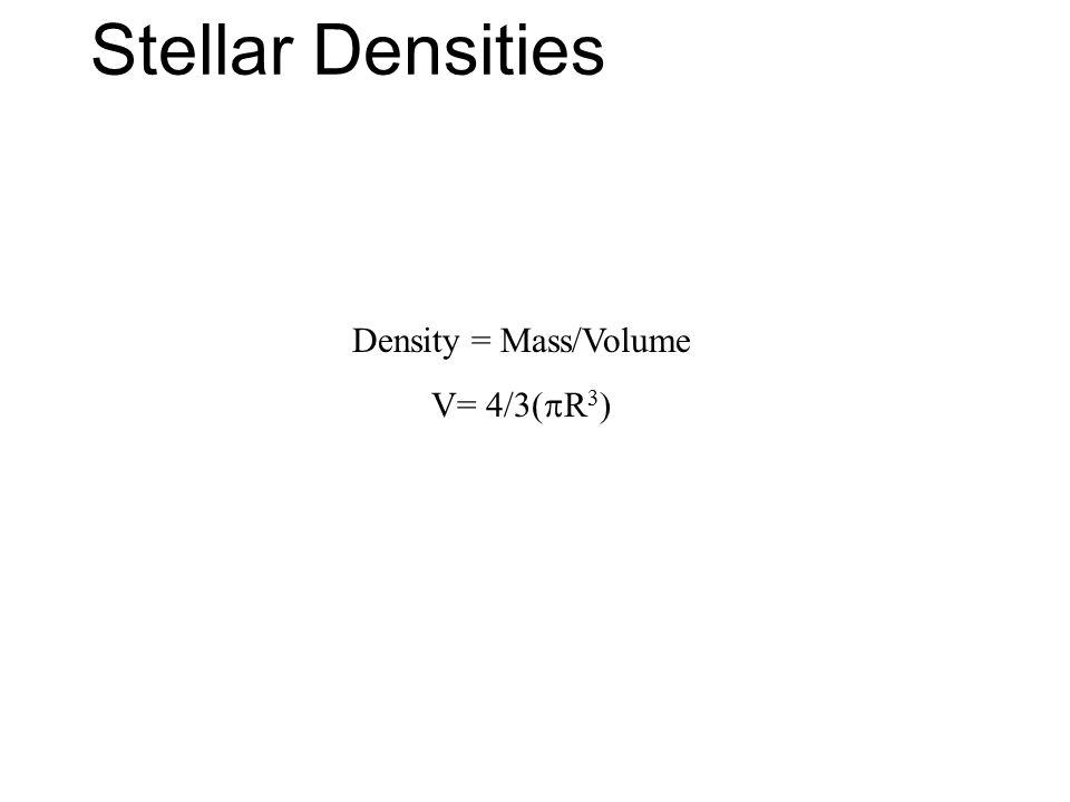 Stellar Densities Density = Mass/Volume V= 4/3(R3)