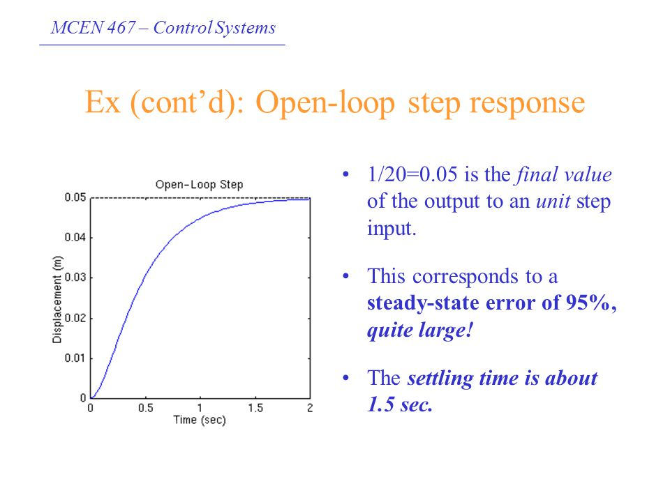 Ex (cont'd): Open-loop step response