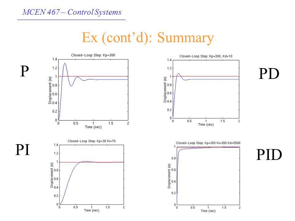 Ex (cont'd): Summary P PD PI PID