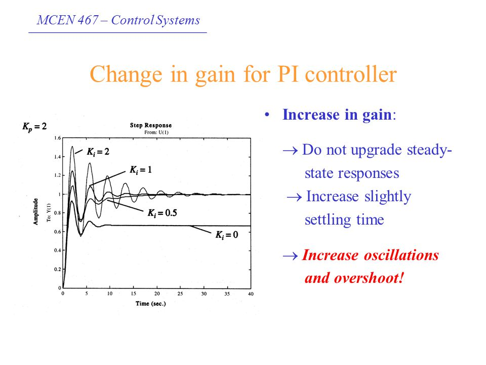 Change in gain for PI controller
