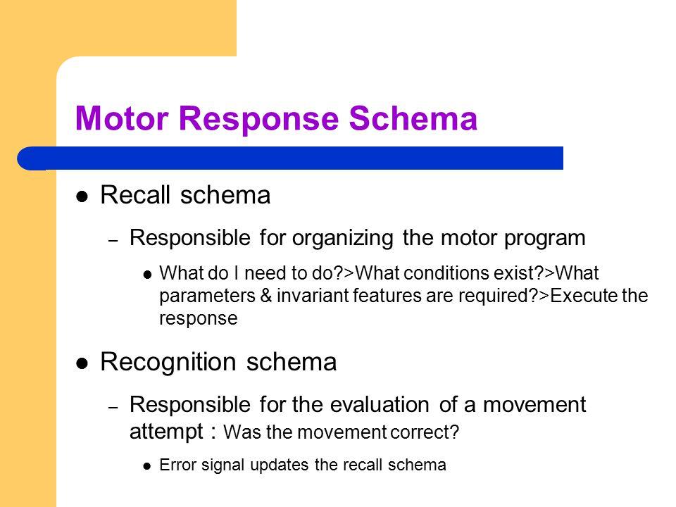 Motor Response Schema Recall schema Recognition schema