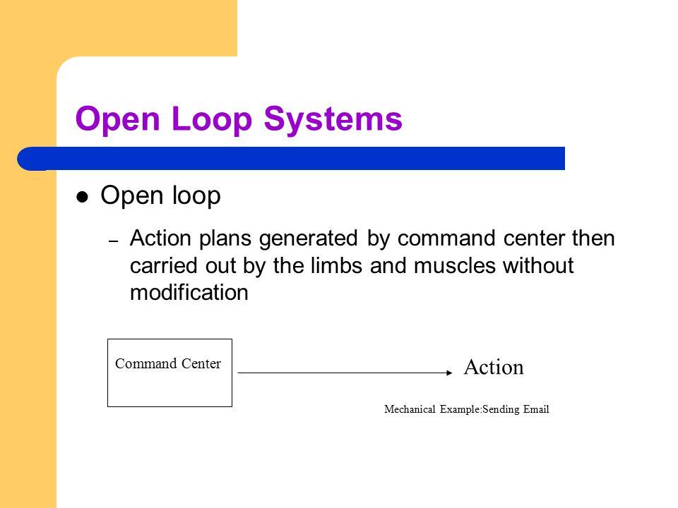 Open Loop Systems Open loop