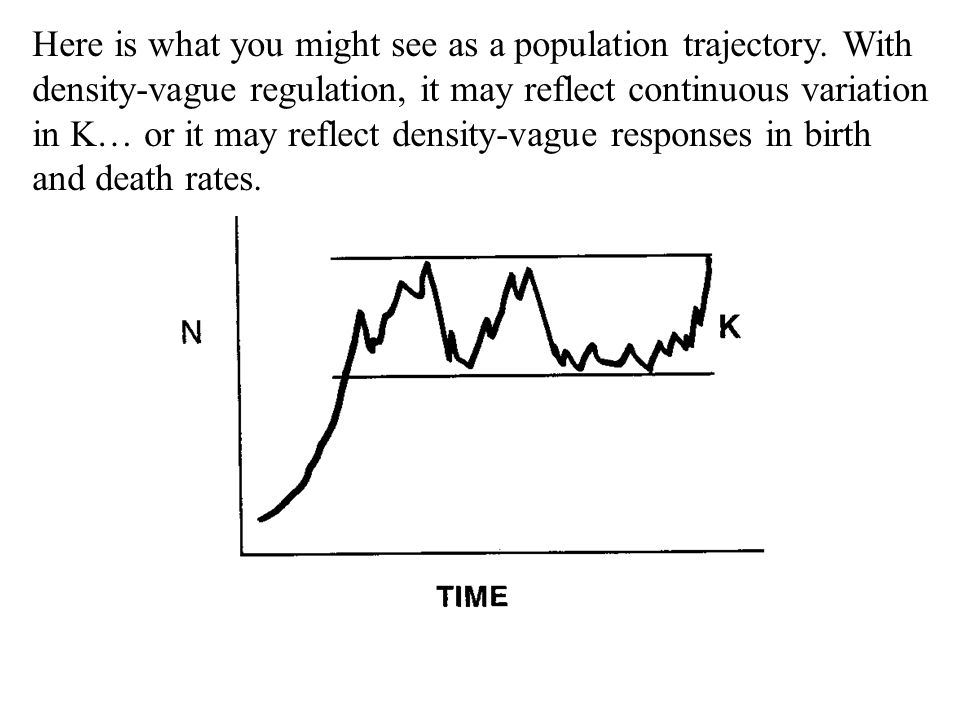 Here is what you might see as a population trajectory. With