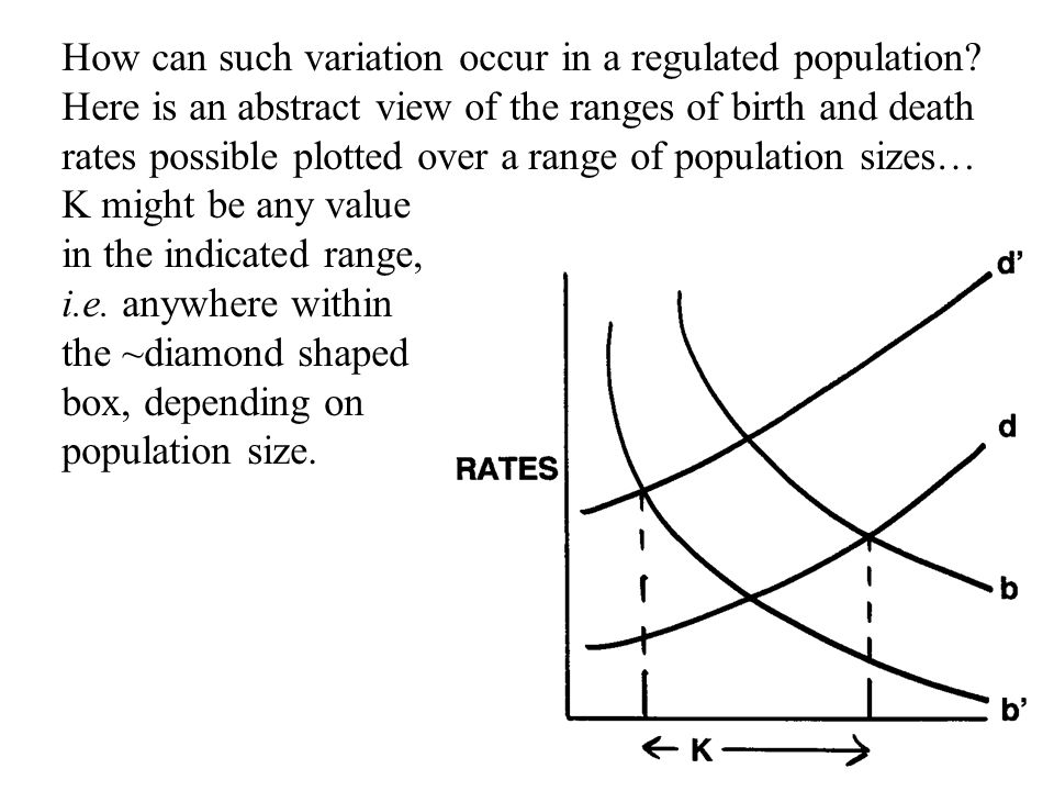 How can such variation occur in a regulated population