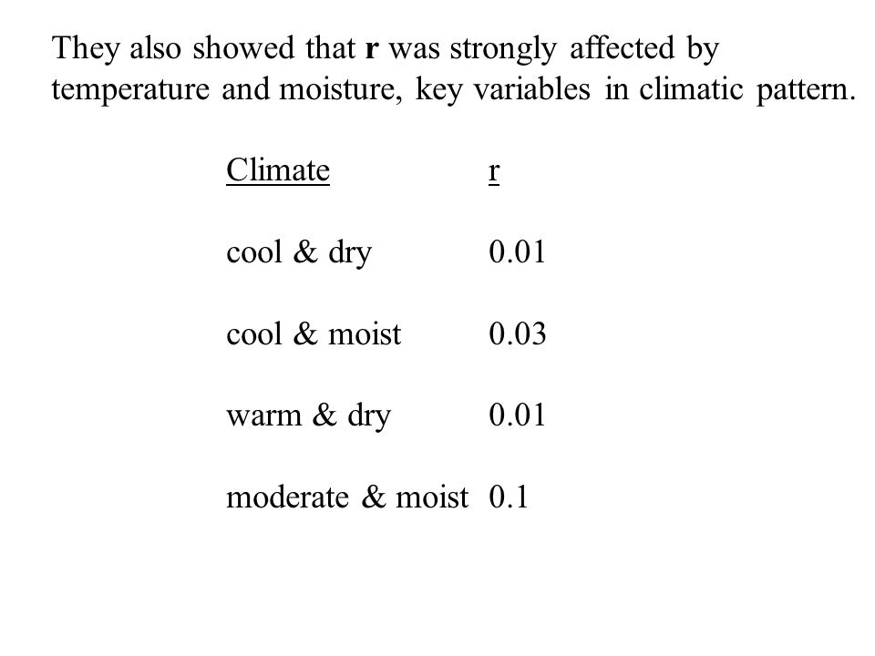 They also showed that r was strongly affected by