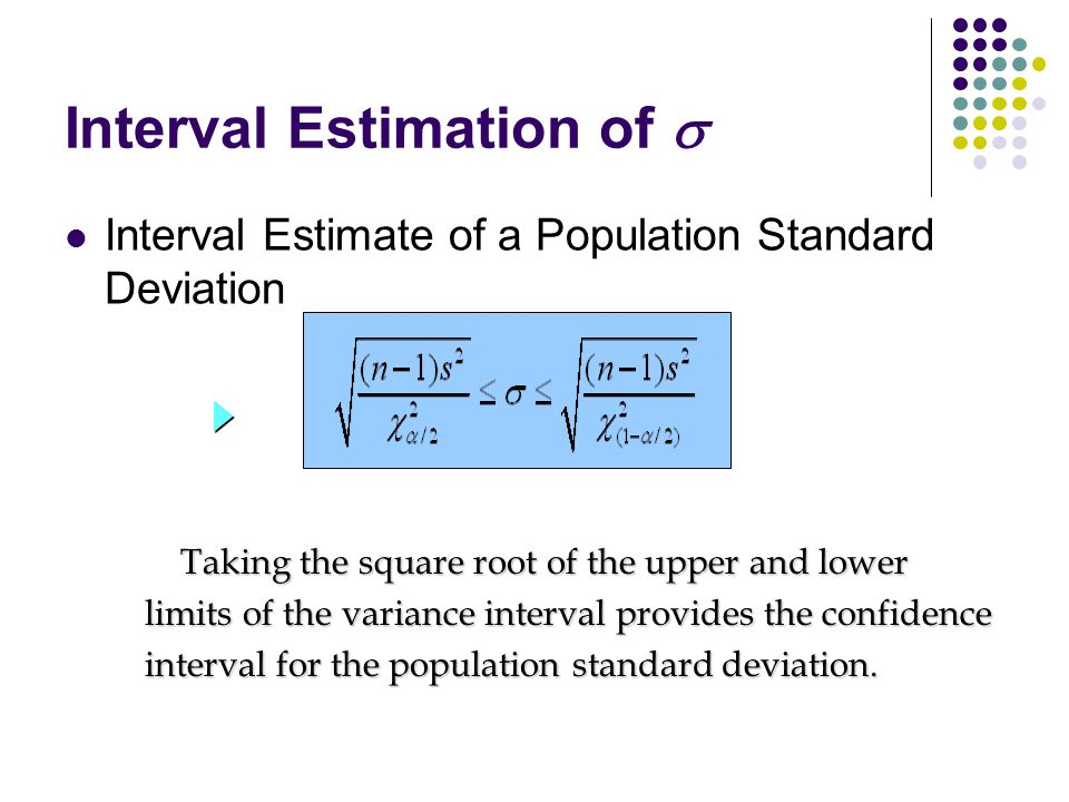 Interval Estimation of 