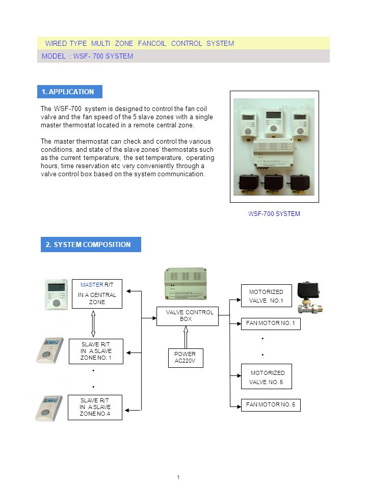 WIRED TYPE MULTI ZONE FANCOIL CONTROL SYSTEM MODEL : WSF- 700 SYSTEM