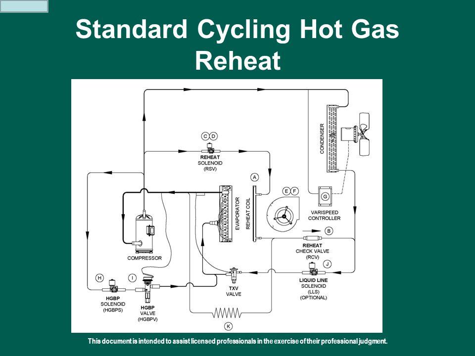 Standard Cycling Hot Gas Reheat