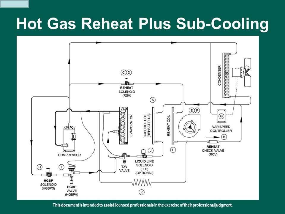Hot Gas Reheat Plus Sub-Cooling