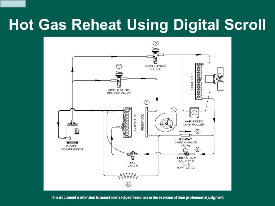 Hot Gas Reheat Using Digital Scroll