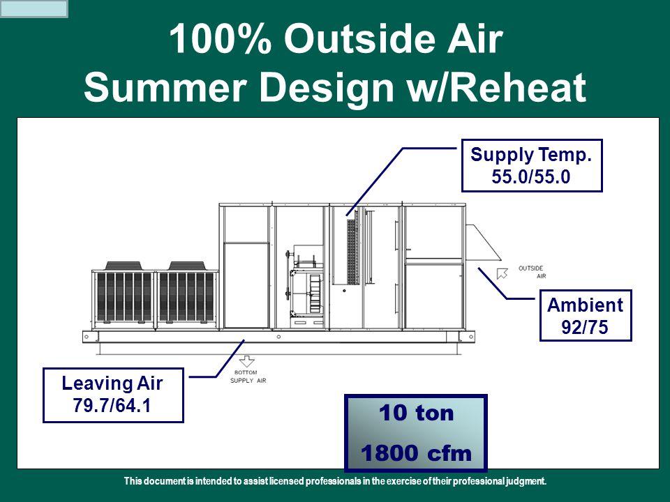 100% Outside Air Summer Design w/Reheat