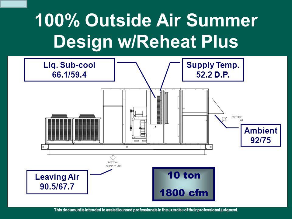 100% Outside Air Summer Design w/Reheat Plus