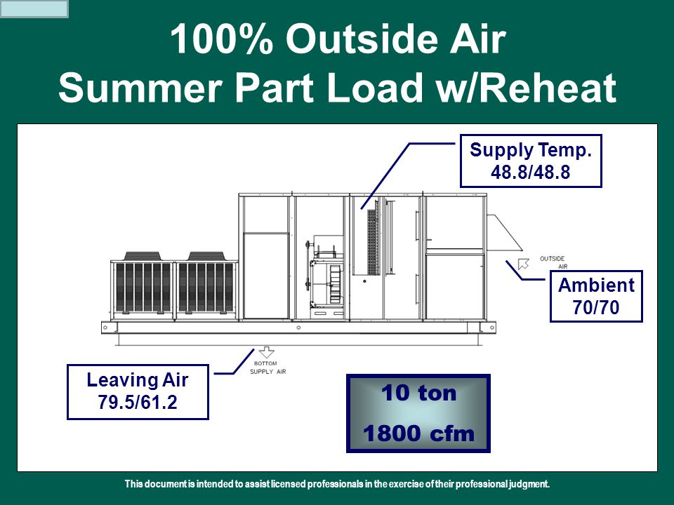 100% Outside Air Summer Part Load w/Reheat