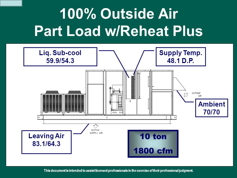 100% Outside Air Part Load w/Reheat Plus