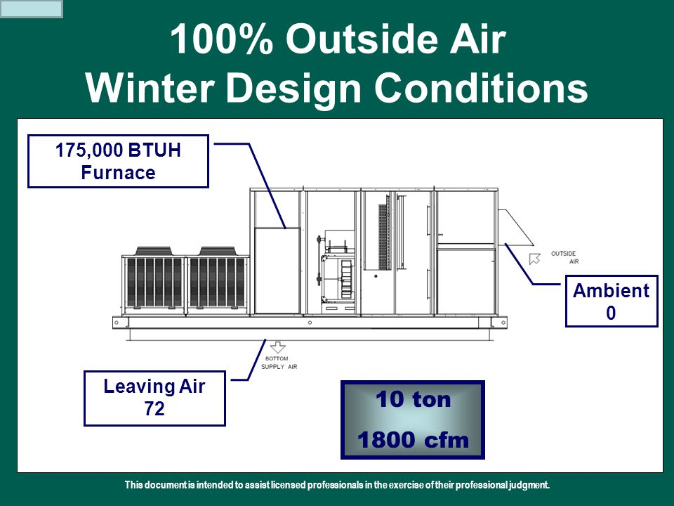 100% Outside Air Winter Design Conditions
