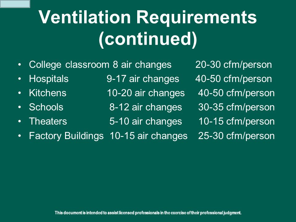 Ventilation Requirements (continued)