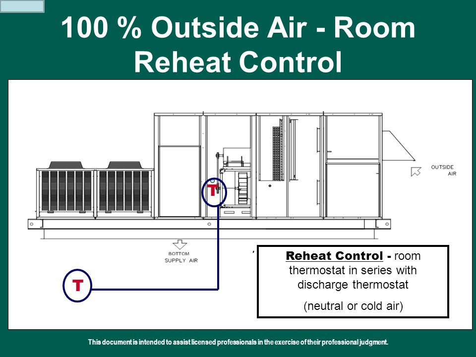 100 % Outside Air - Room Reheat Control