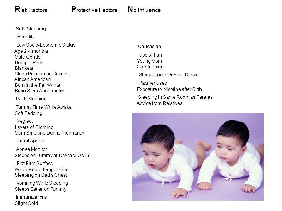 Risk Factors Protective Factors No Influence