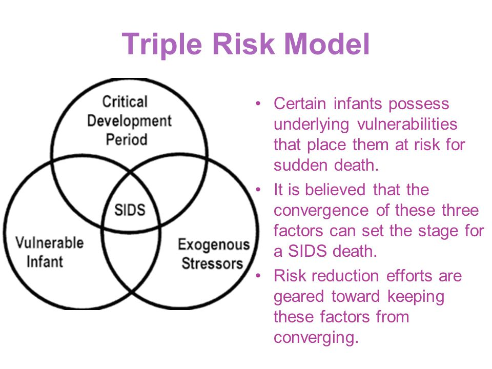 Triple Risk Model Certain infants possess underlying vulnerabilities that place them at risk for sudden death.