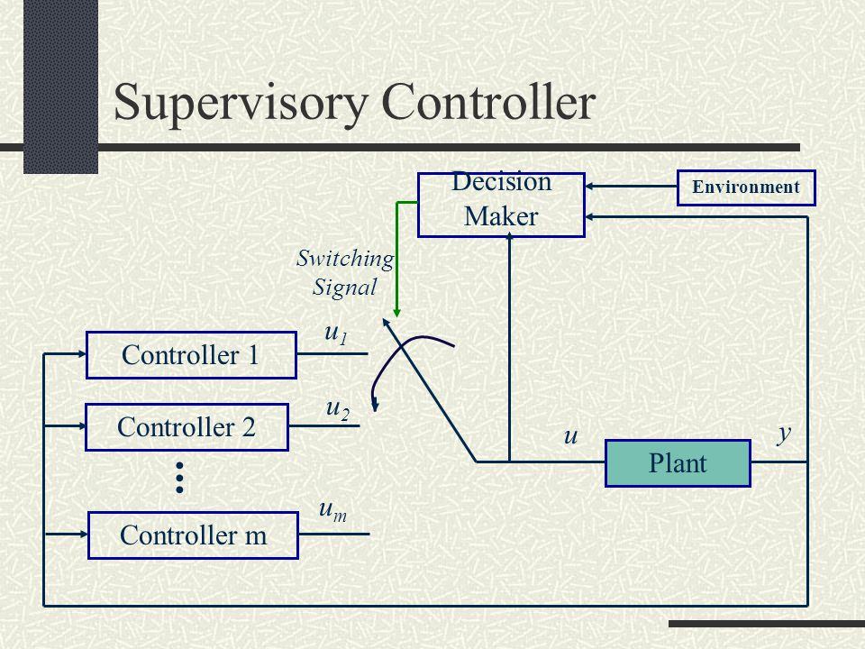 Supervisory Controller