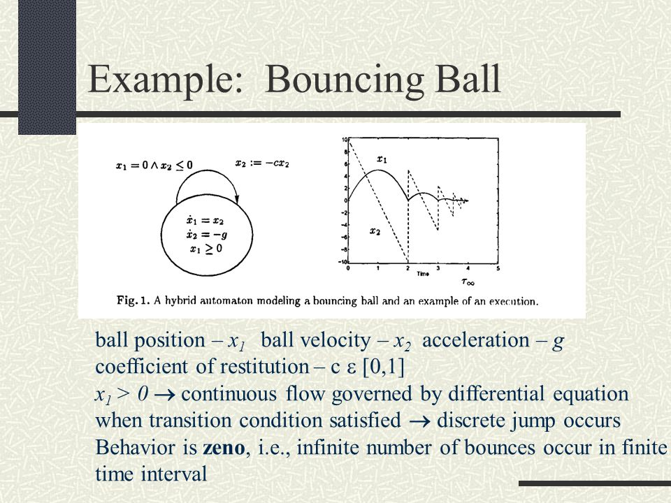 Example: Bouncing Ball