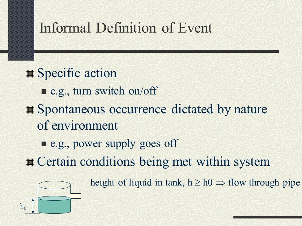 Informal Definition of Event