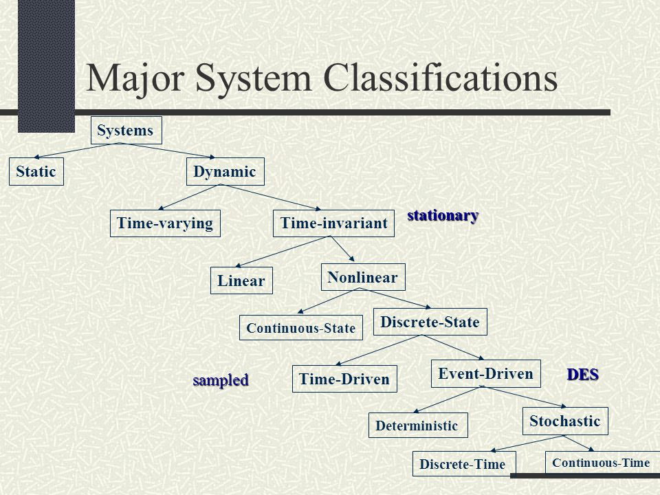 Major System Classifications