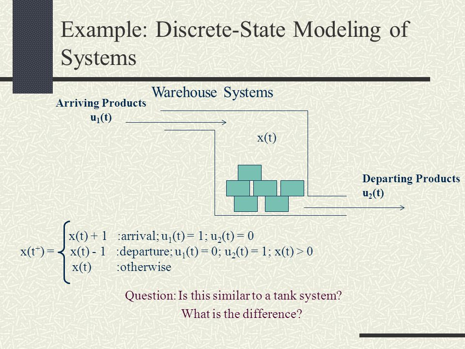 Example: Discrete-State Modeling of Systems