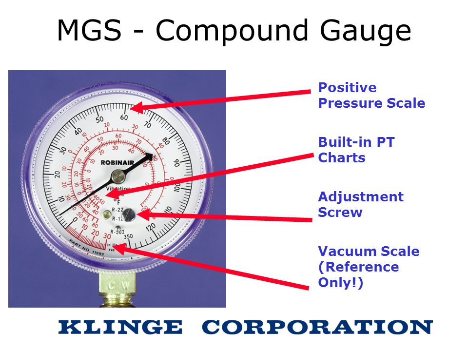 MGS - Compound Gauge Positive Pressure Scale Built-in PT Charts
