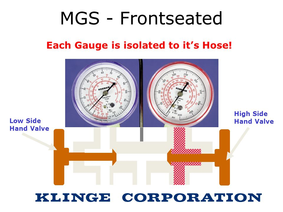 Each Gauge is isolated to it's Hose!