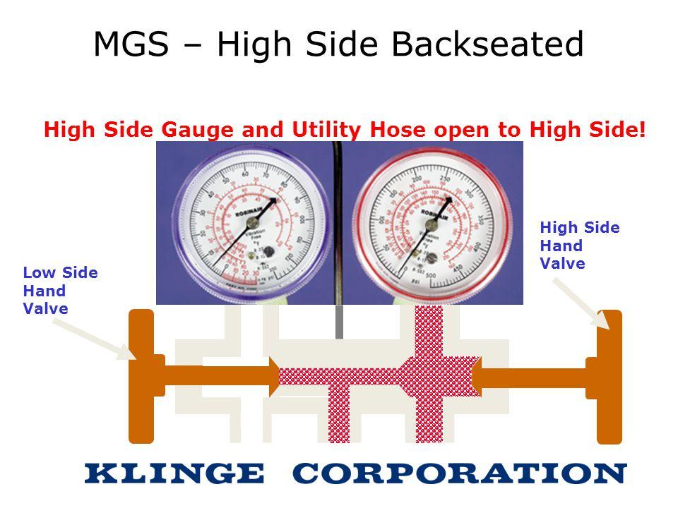 MGS – High Side Backseated