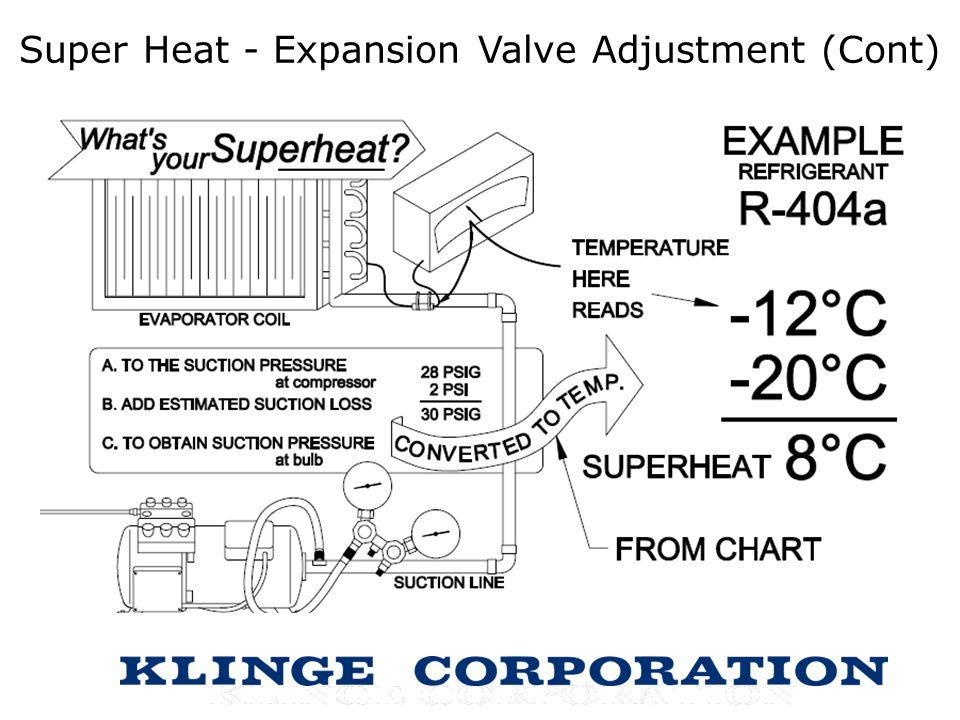 Super Heat - Expansion Valve Adjustment (Cont)