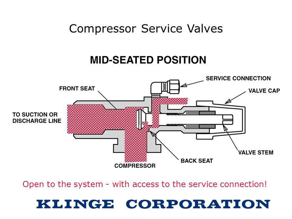 Compressor Service Valves