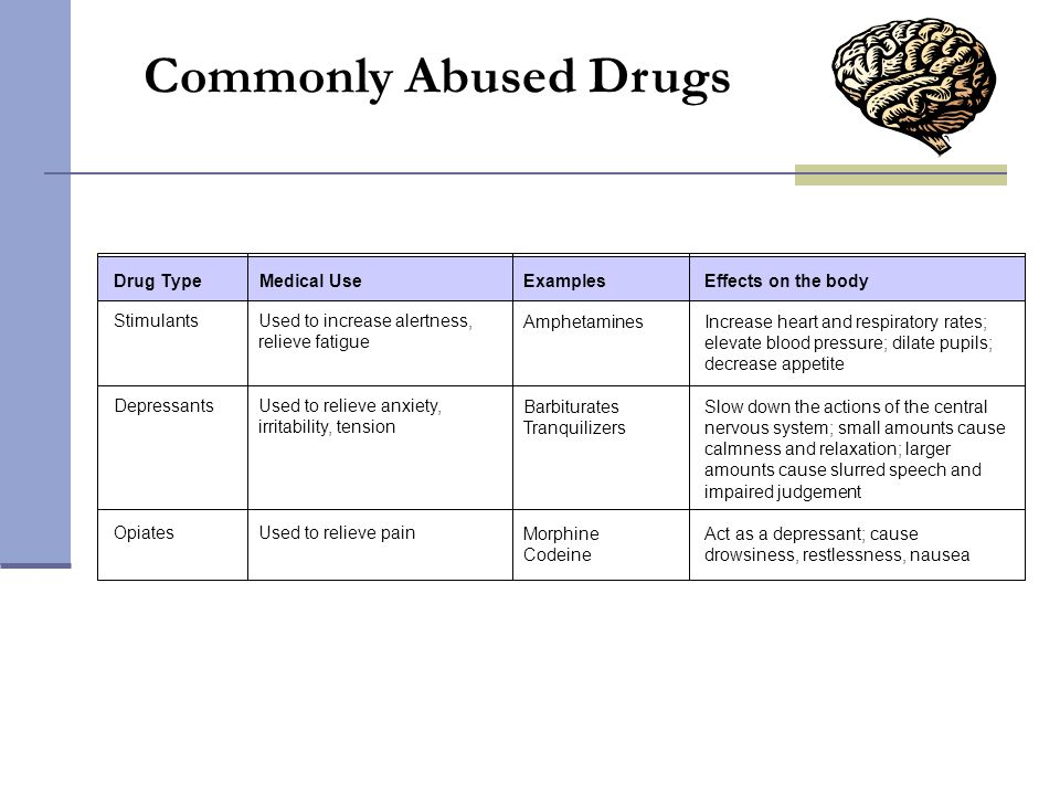 Commonly Abused Drugs Commonly Abused Drugs Section 35-5 Drug Type