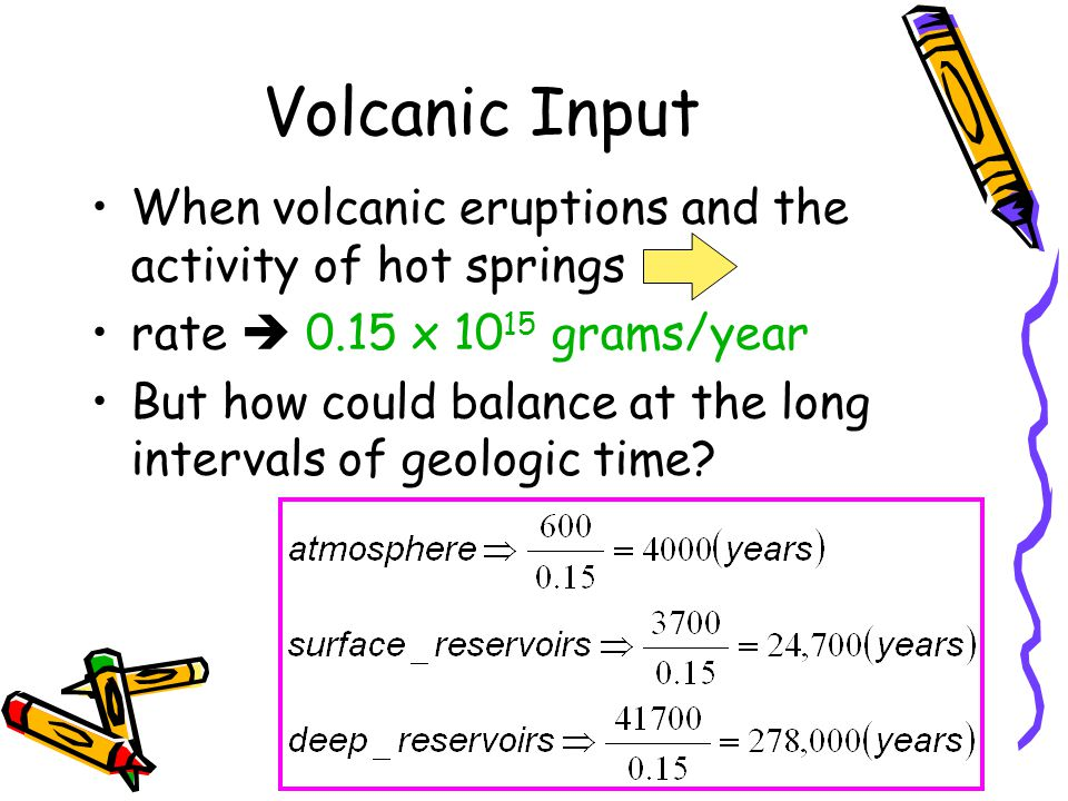 Volcanic Input When volcanic eruptions and the activity of hot springs