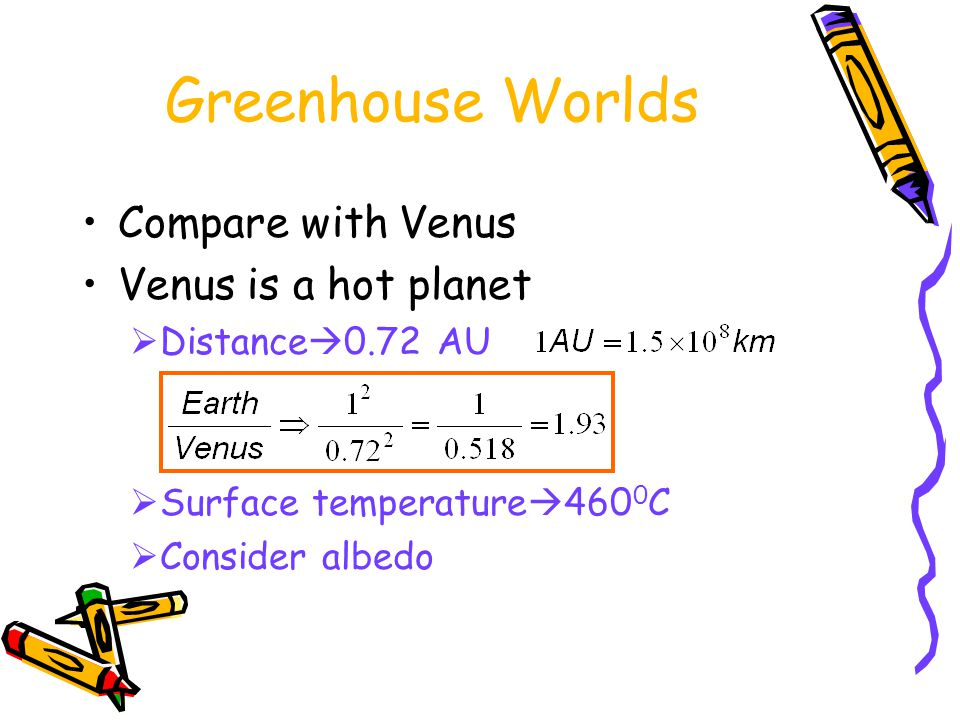 Greenhouse Worlds Compare with Venus Venus is a hot planet