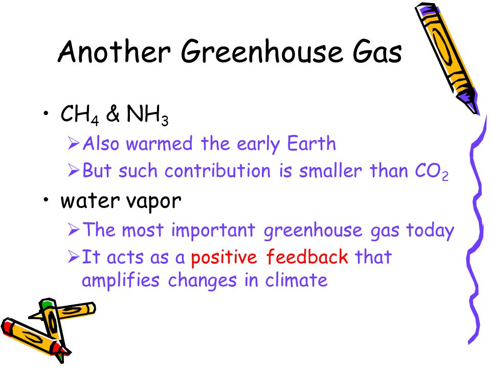 Another Greenhouse Gas