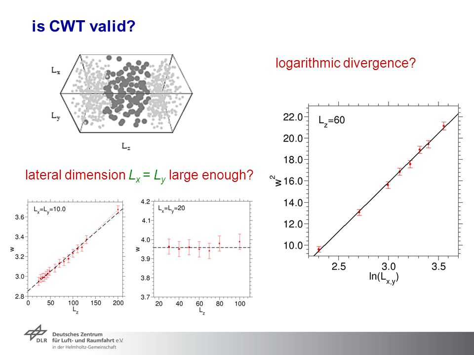 is CWT valid logarithmic divergence