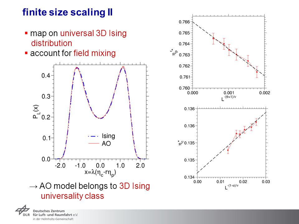 finite size scaling II map on universal 3D Ising distribution