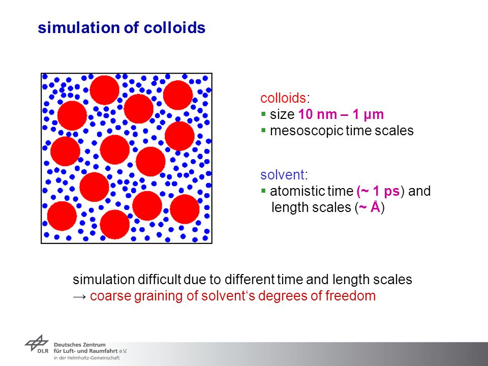 simulation of colloids