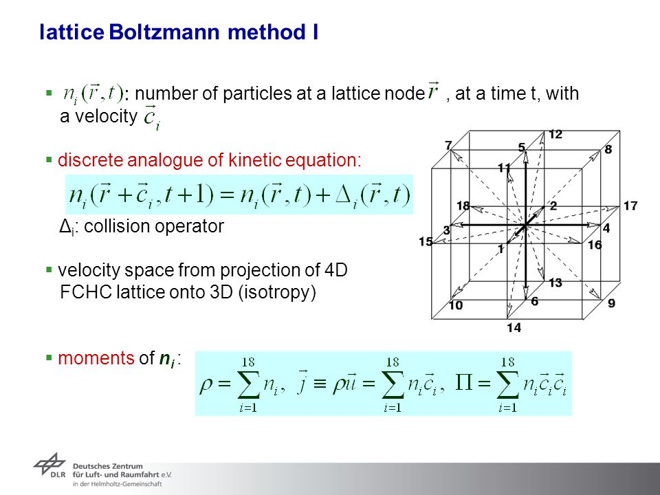 lattice Boltzmann method I