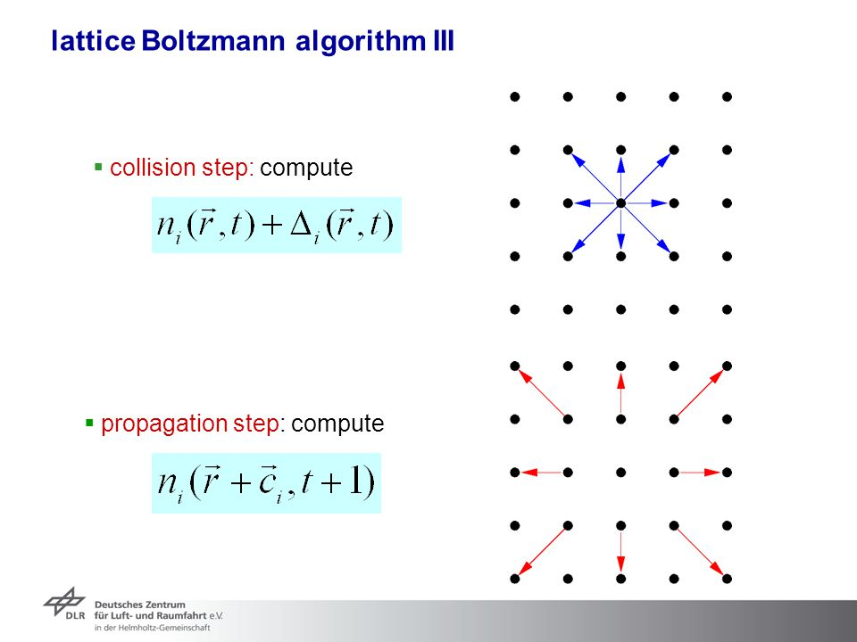 lattice Boltzmann algorithm III