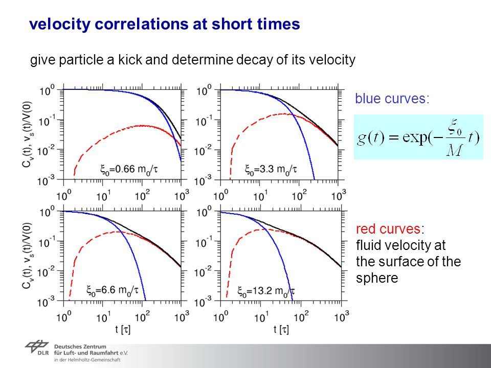 velocity correlations at short times